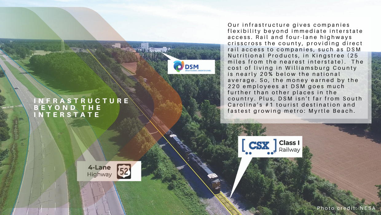 Infrastructure Beyond the Interstate